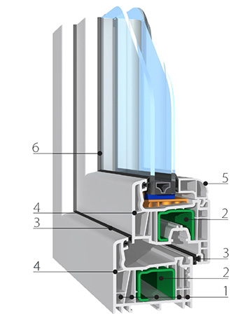 Profil pvc streamline for Chassis fenetre pvc